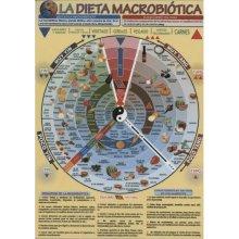 Lamina de la dieta macrobiotica