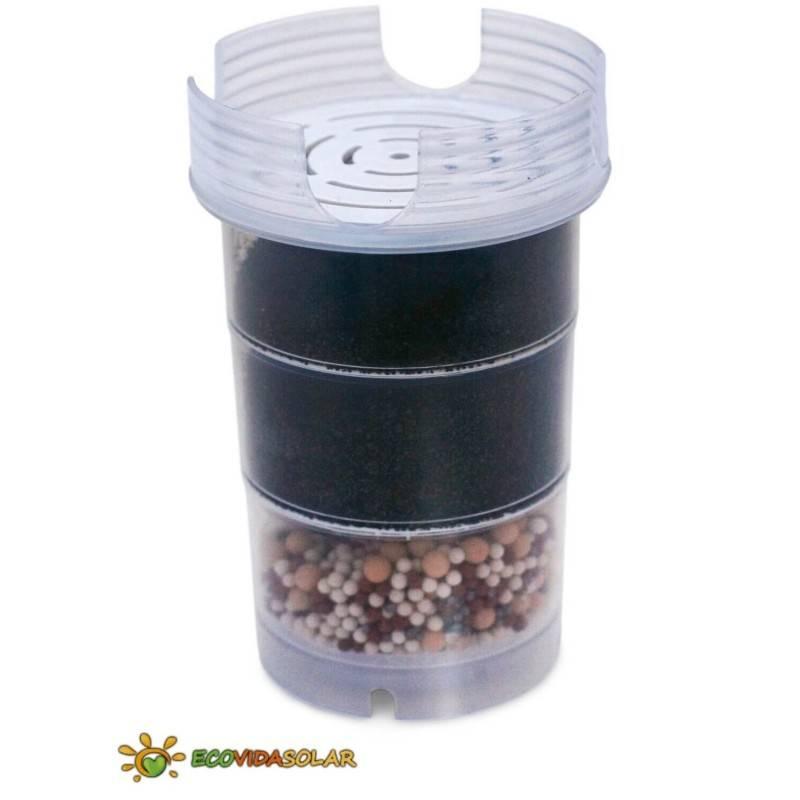 Filtro Acala-one jarra