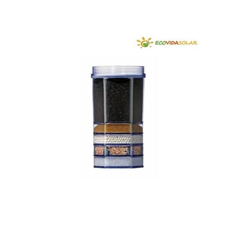Recambio de filtro ACALA-QUELL